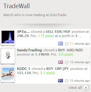 Learn forex at zulutrade: the trader's wall