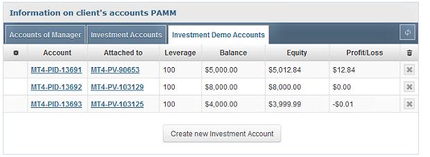Liteforex PAMM account setup screen