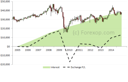 forex breakout system free download