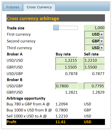 Forex arbitrage calculator download