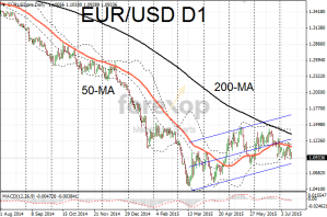 EUR/USD directionless ahead of Greek vote