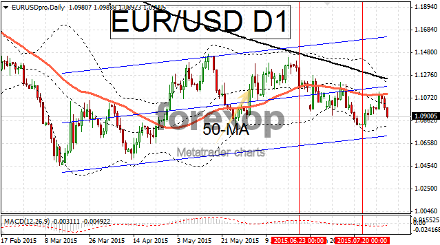 EUR/USD droops on strong dollar