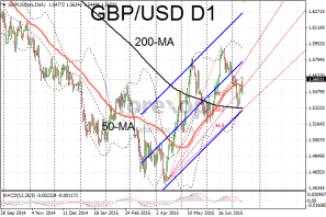 Cable (GBP/USD) bullish on Carney comments
