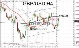 GBP/USD rebounds on weaker dollar