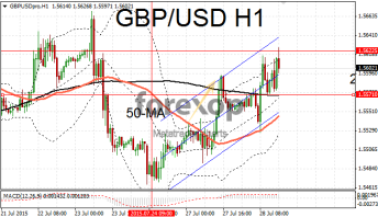 GBP/USD extends relief rally