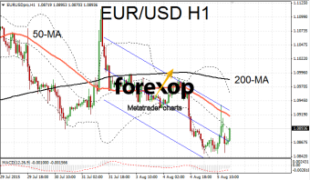 EUR/USD downward channel on hourly chart