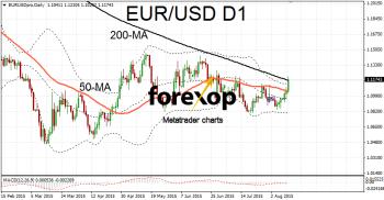 EUR/USD benefits from dollar slump
