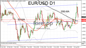 EUR/USD continues downwards retracement