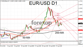 EUR/USD steady after strong inflation data