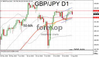GBP/JPY falls on stronger yen