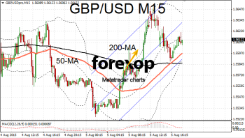 GBP/USD consolidates ahead of BOE tripple release