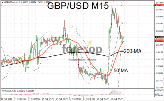 GBP/USD rallies on stronger CPI data