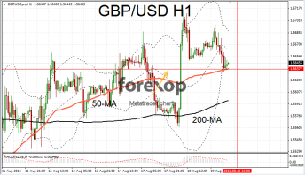 GBP/USD experiencing high intraday volatility