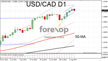 USD/CAD slumps on weak oil outlook