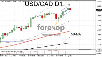 USD/CAD slumps on weak oil outlook