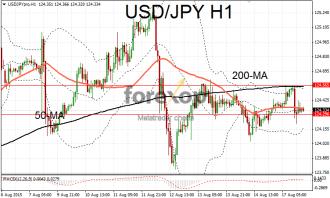 USD/JPY loses momentum