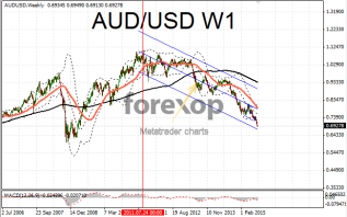 AUD/USD remains in bearish trend