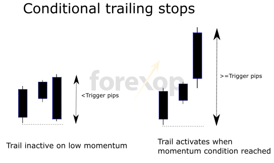 Conditional trailing stop