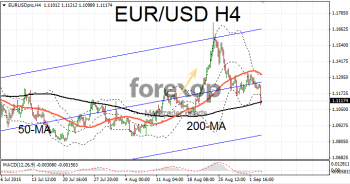 EUR/USD loses after ECB statement