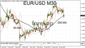 EUR/USD slumps after ZEW misses