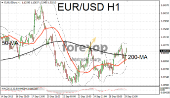 EUR/USD rises after inflation reports