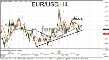 EUR/USD lower on ADP jobs report