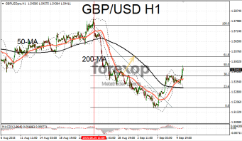 GBP/USD rallies on after BOE statement