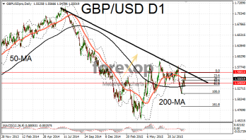 GBP/USD retreates from two week rally