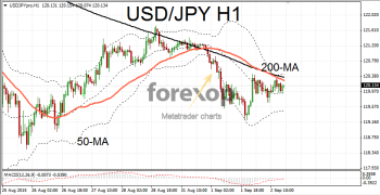 USD/JPY moves higher after jobs report