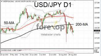 USD/JPY rebounce loses after ECB statement