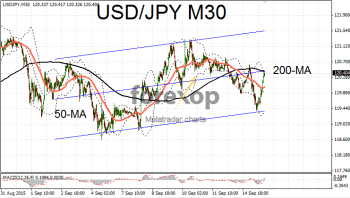 USD/JPY higher after BOJ meeting