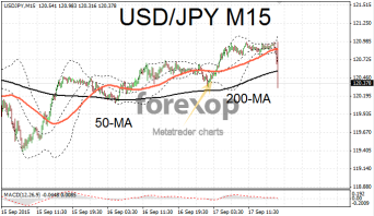 USD/JPY falls on rate decision