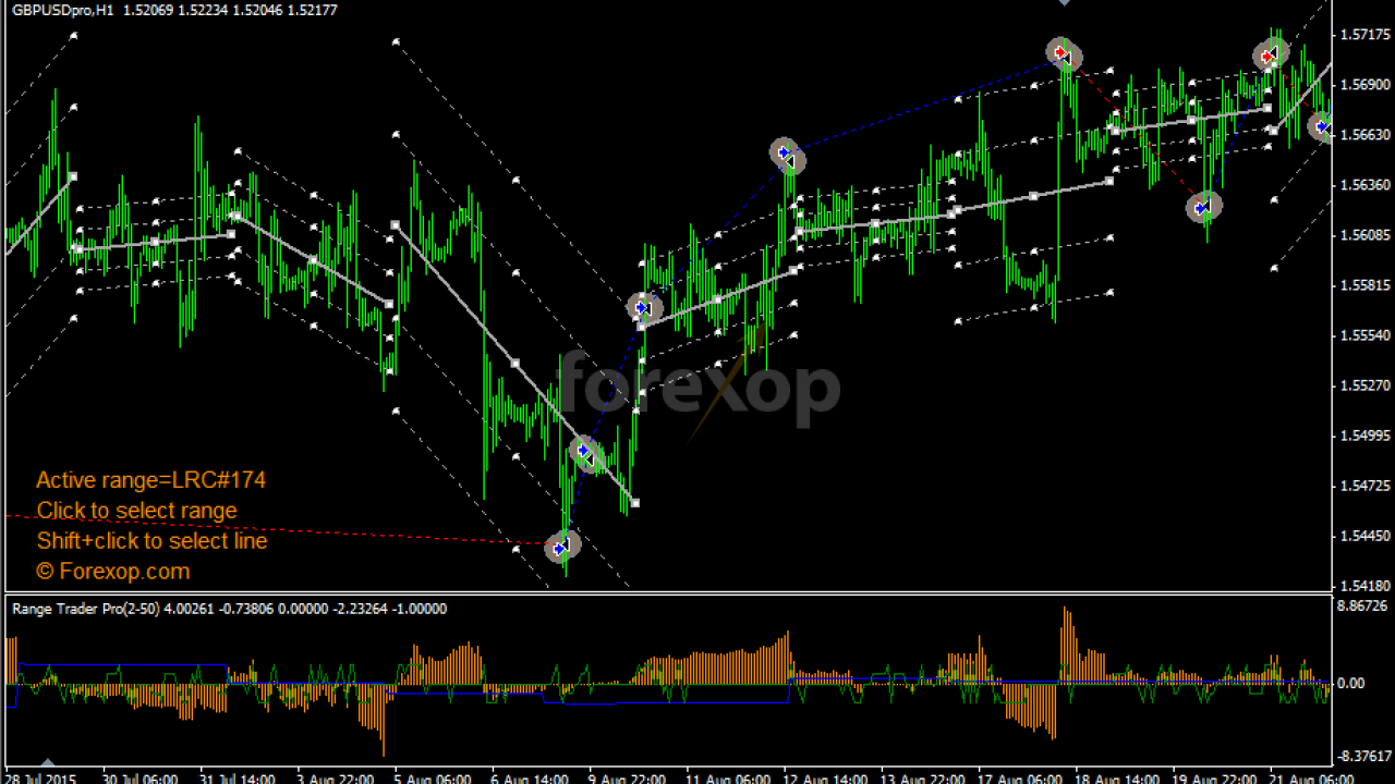 Regression to the mean forexpros nzd/chf forexpros calendar