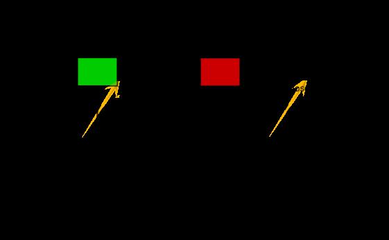 Figure 1: -Classic- hammer candles
