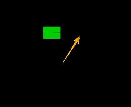 Figure 4: Measuring the hammer properties