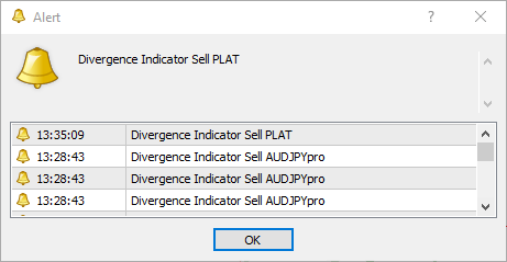Figure 2: Alert box and chart output will tell you when to trade.