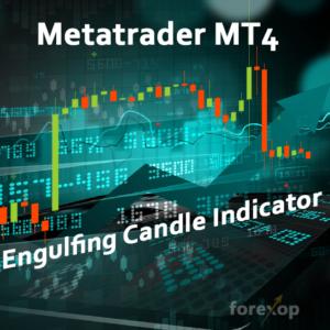 mt4_indicator_mainimage
