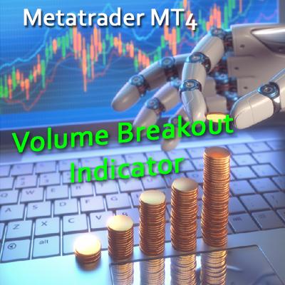 Volume Breakout Indicator