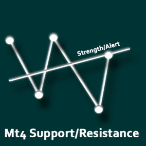 mt4_support_resistance_indicator