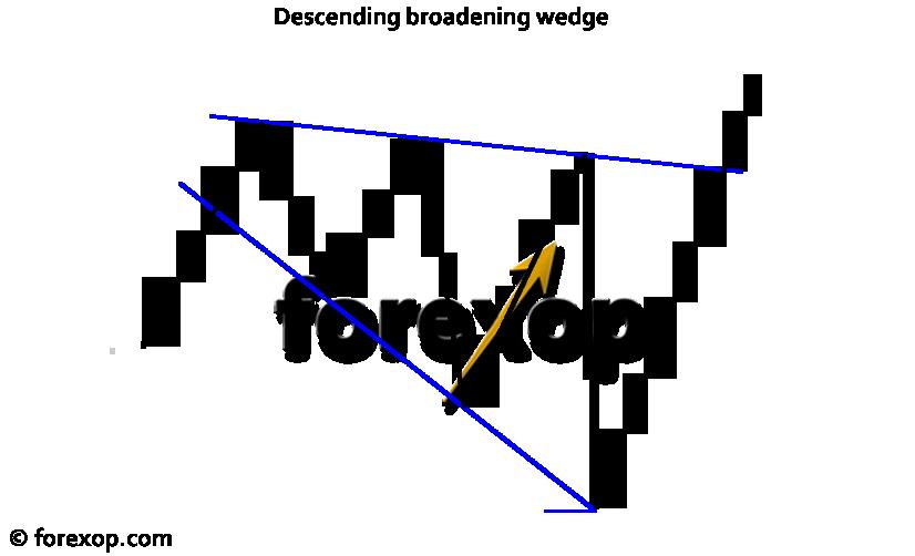 Figure 1: The broadening wedge descending