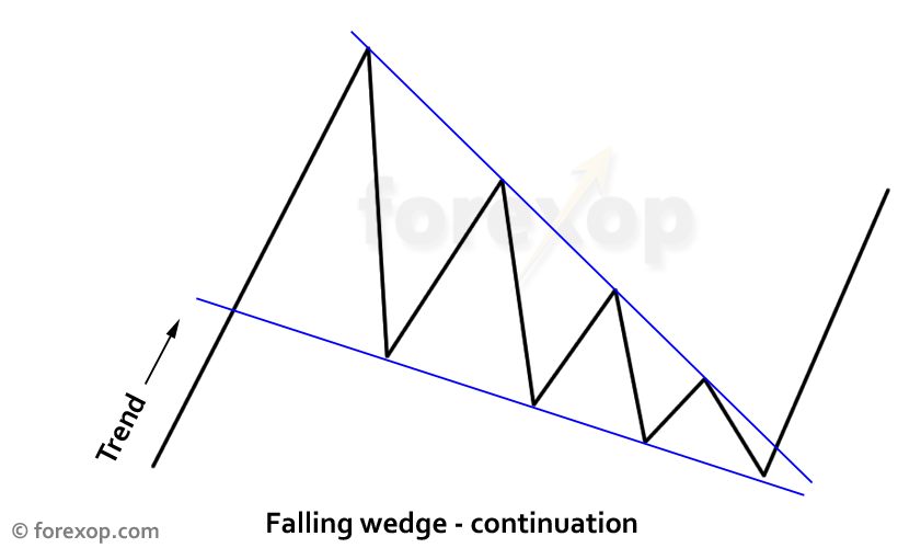 Categorize polygons using slope in forex dodd frank act summary forex market