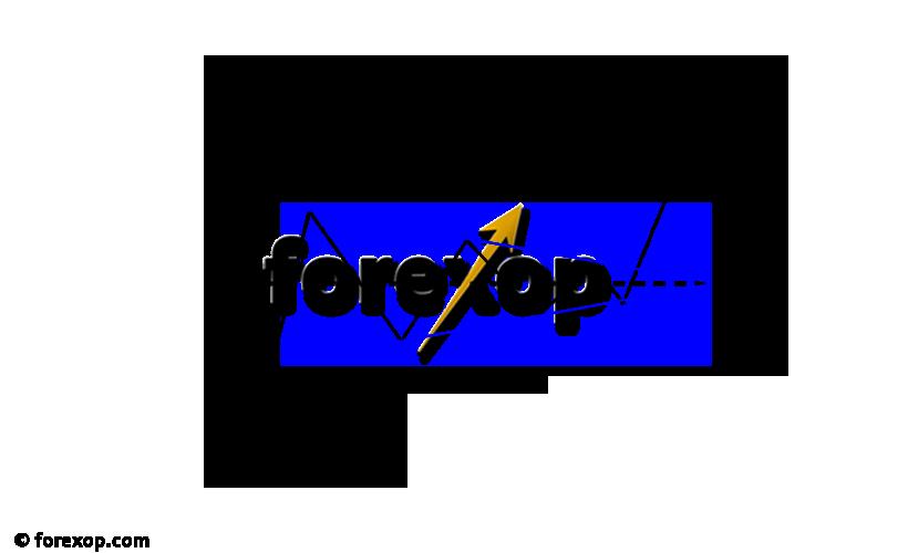 Technical chart patterns forex