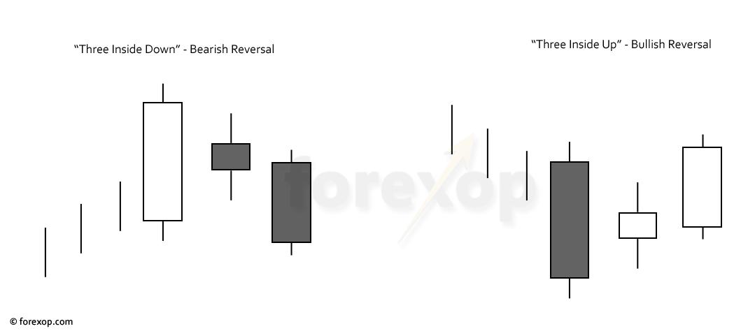 Figure 1: Three inside patterns