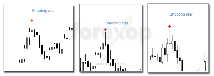 Figure 2: Examples of shooting star candlestick patterns