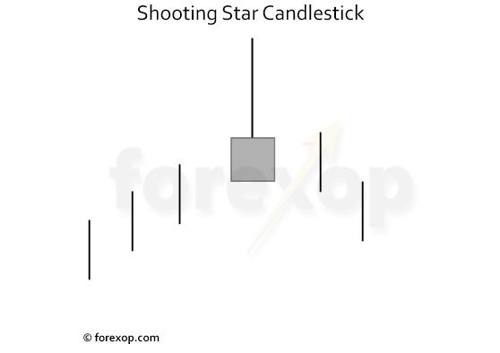 Figure 1: The shooting star